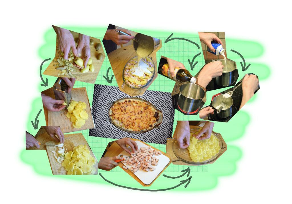 Kartoffelgratin – ein wärmendes Gericht für die kalte Winterzeit