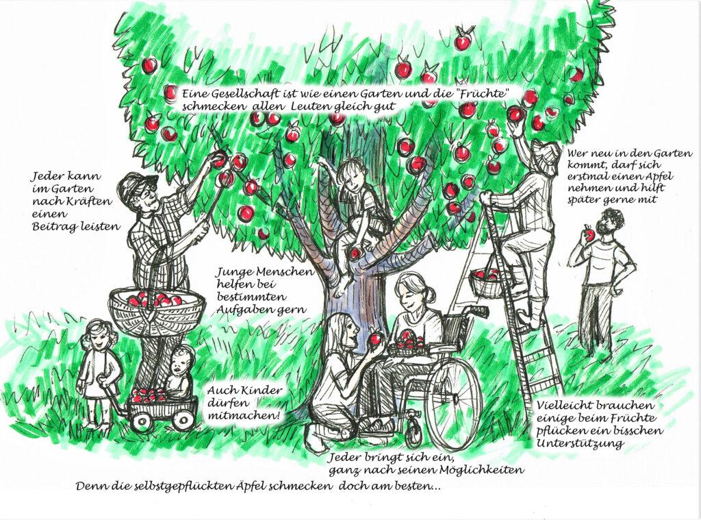 Eine Utopie von Inklusion. Illustration: Eugenia Loginova
